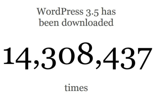 WordPress-counter