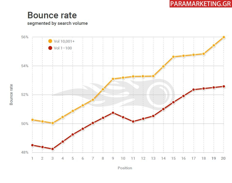 BOUNCE-RATE-RANKING-1