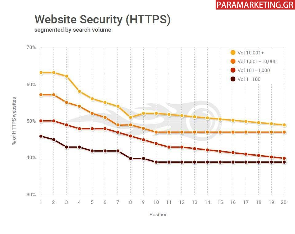 WEBSITE-SECURITY-HTTPS-SSL-1