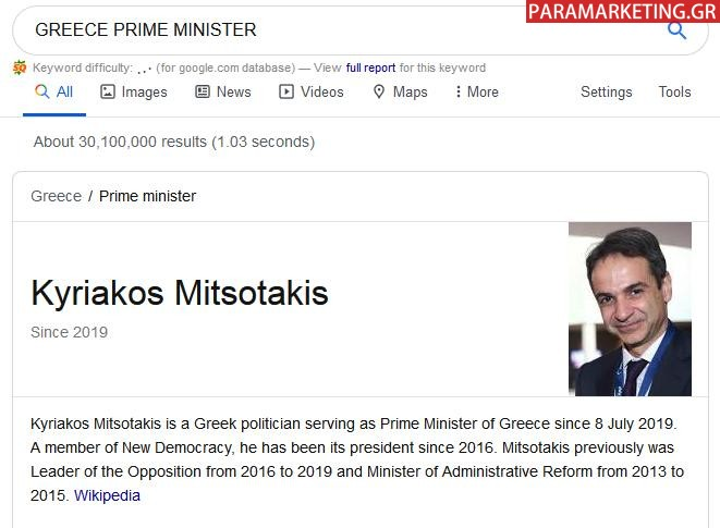 FEATURED-SNIPPET-MITSOTAKIS-1