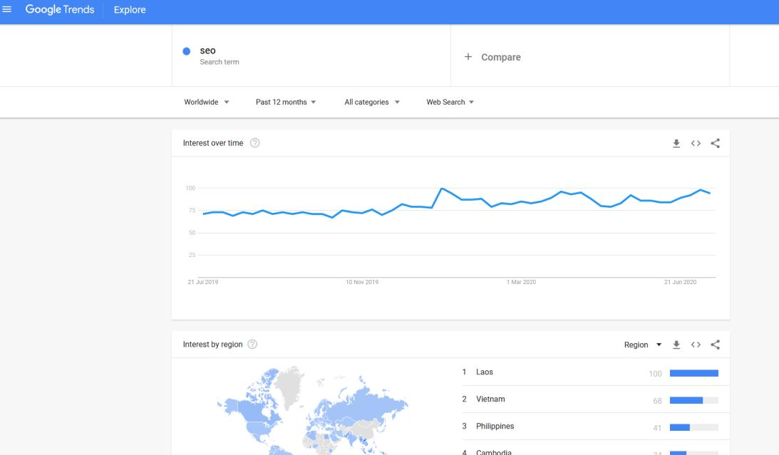 GOOGLE-TRENDS-SEO-1